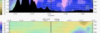 Cross-sections für Wind und Relative Feuchtigkeit