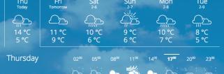 New weather widget
