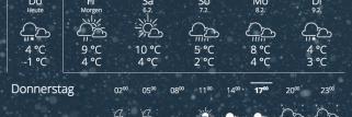 Neues Wetter-Widget