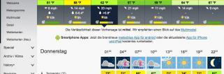 meteoblue vervollständigt angelsächsische Einheiten für Wettervariablen