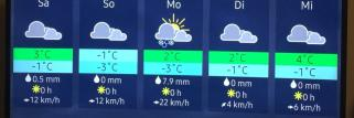 meteoTV - Weather forecast for TV screens