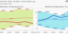 Sibirische Kälte in Europa – Ein Rückblick