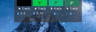 Aplicaciones meteoblue ahora con widget - para iOS y Android