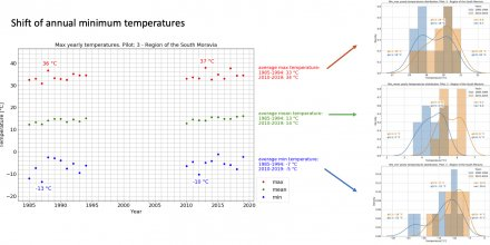 20200430142115_temperatureshift_440x220.jpg